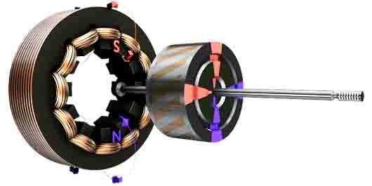 RF1100 được trang bị động cơ lồng sốc